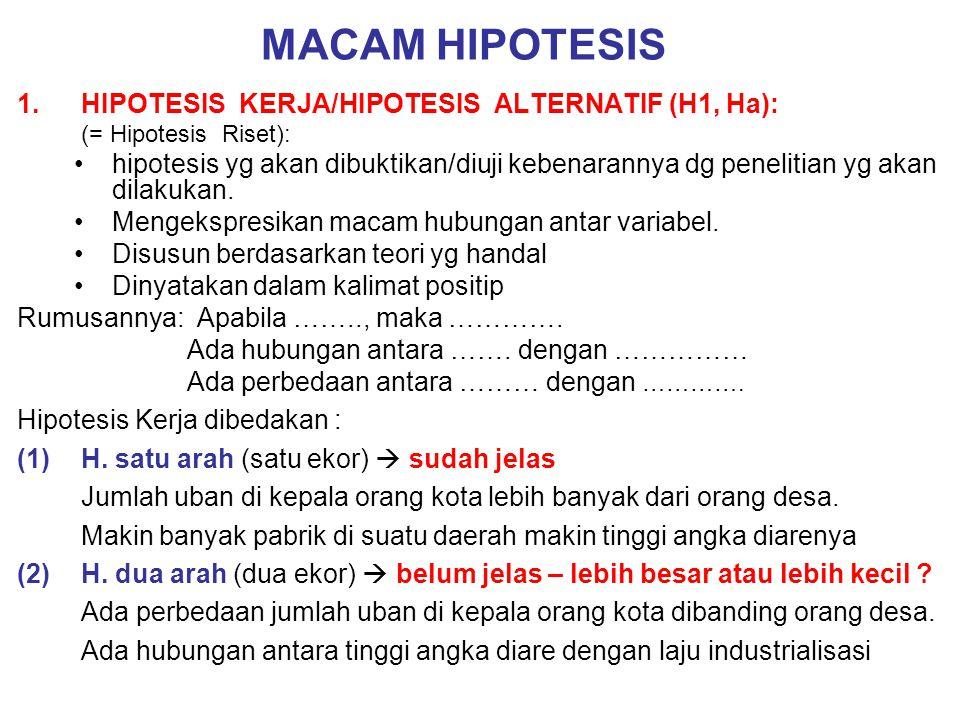 MACAM HIPOTESIS 1.HIPOTESIS KERJA/HIPOTESIS ALTERNATIF (H1, Ha): (= Hipotesis Riset): hipotesis yg akan dibuktikan/diuji kebenarannya dg penelitian yg akan dilakukan.