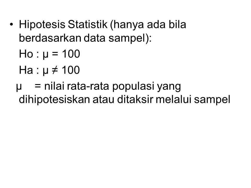 Hipotesis Statistik (hanya ada bila berdasarkan data sampel): Ho : µ = 100 Ha : µ ≠ 100 µ= nilai rata-rata populasi yang dihipotesiskan atau ditaksir melalui sampel