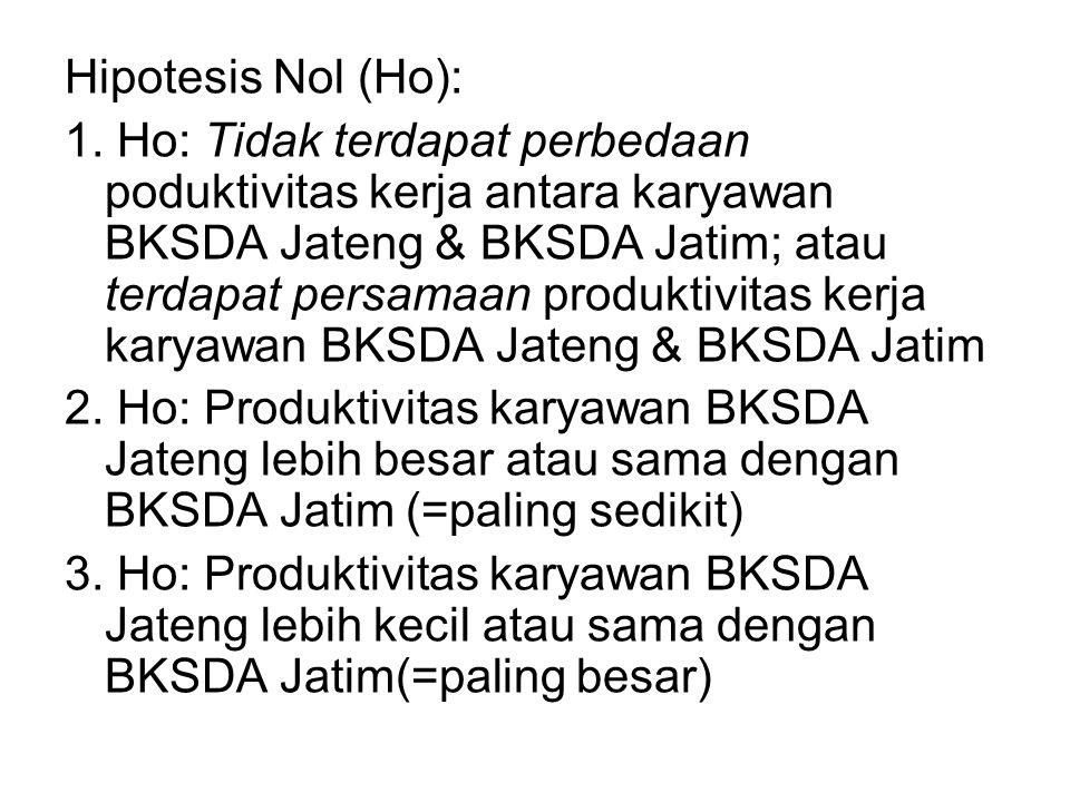 Hipotesis Nol (Ho): 1.