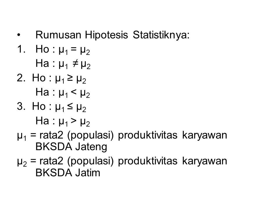 Rumusan Hipotesis Statistiknya: 1.Ho : µ 1 = µ 2 Ha : µ 1 ≠ µ 2 2.