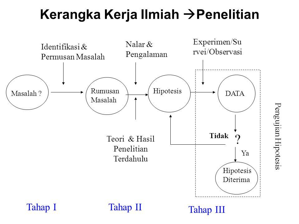 2.HIPOTESIS NIHIL/HIPOTESIS NOL (Ho) = Hipotesis Statistik Ho adalah kebalikan dari Ha (H1).
