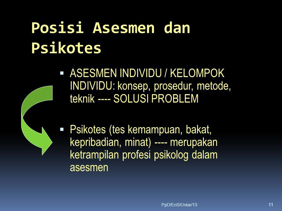 Posisi Asesmen dan Psikotes  ASESMEN INDIVIDU / KELOMPOK INDIVIDU: konsep, prosedur, metode, teknik ---- SOLUSI PROBLEM  Psikotes (tes kemampuan, bakat, kepribadian, minat) ---- merupakan ketrampilan profesi psikolog dalam asesmen 11 PpD/EnS/Untar/13