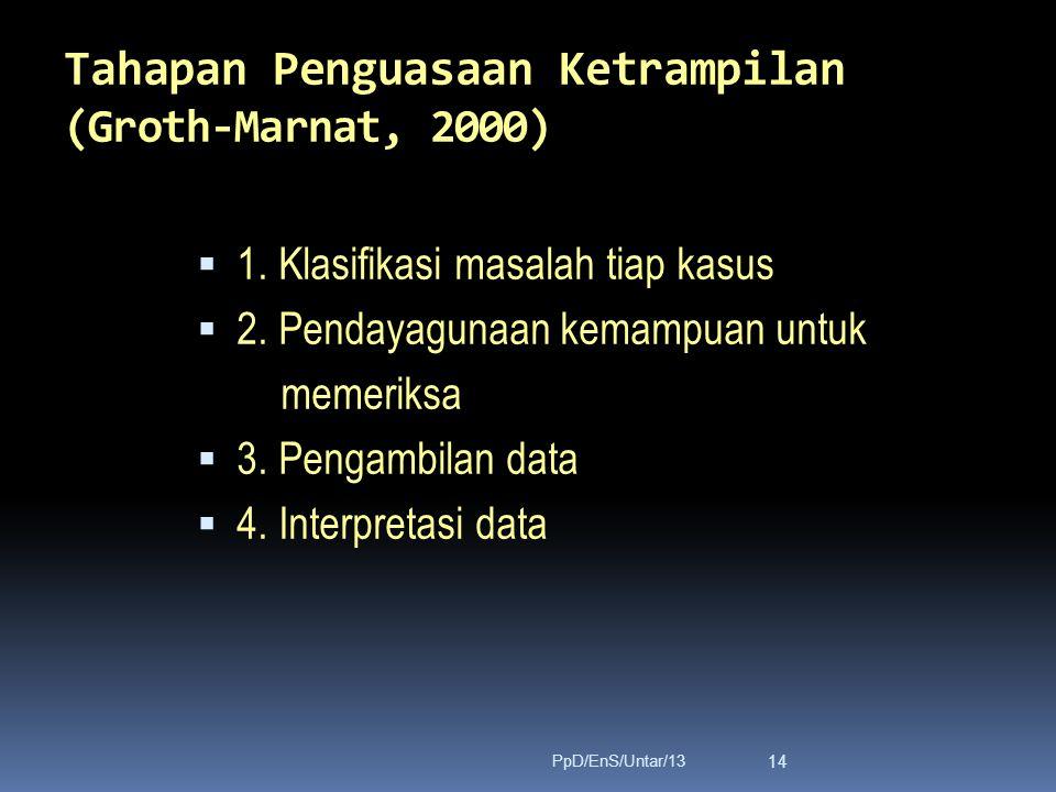 Tahapan Penguasaan Ketrampilan (Groth-Marnat, 2000)  1. Klasifikasi masalah tiap kasus  2. Pendayagunaan kemampuan untuk memeriksa  3. Pengambilan