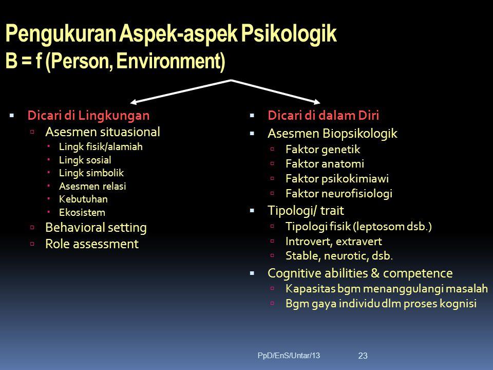  Dicari di Lingkungan  Asesmen situasional  Lingk fisik/alamiah  Lingk sosial  Lingk simbolik  Asesmen relasi  Kebutuhan  Ekosistem  Behavior