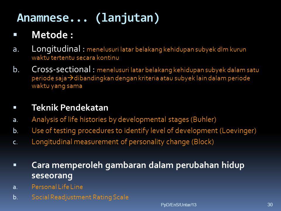 Anamnese... (lanjutan)  Metode : a. Longitudinal : menelusuri latar belakang kehidupan subyek dlm kurun waktu tertentu secara kontinu b. Cross-sectio