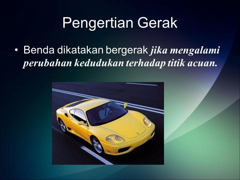 3.Sebuah mobil bergerak dengan kecepatan 20 m/s.