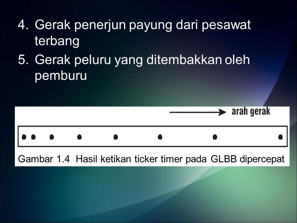 4.Gerak penerjun payung dari pesawat terbang 5.Gerak peluru yang ditembakkan oleh pemburu Gambar 1.4 Hasil ketikan ticker timer pada GLBB dipercepat