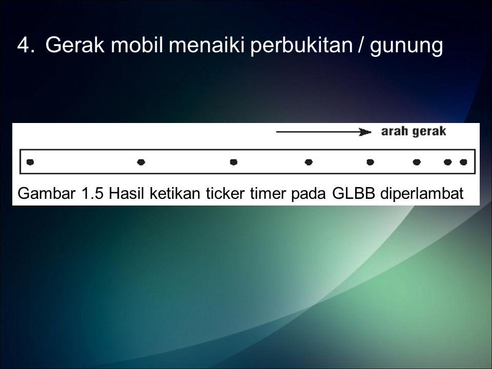 Gambar 1.5 Hasil ketikan ticker timer pada GLBB diperlambat 4.Gerak mobil menaiki perbukitan / gunung