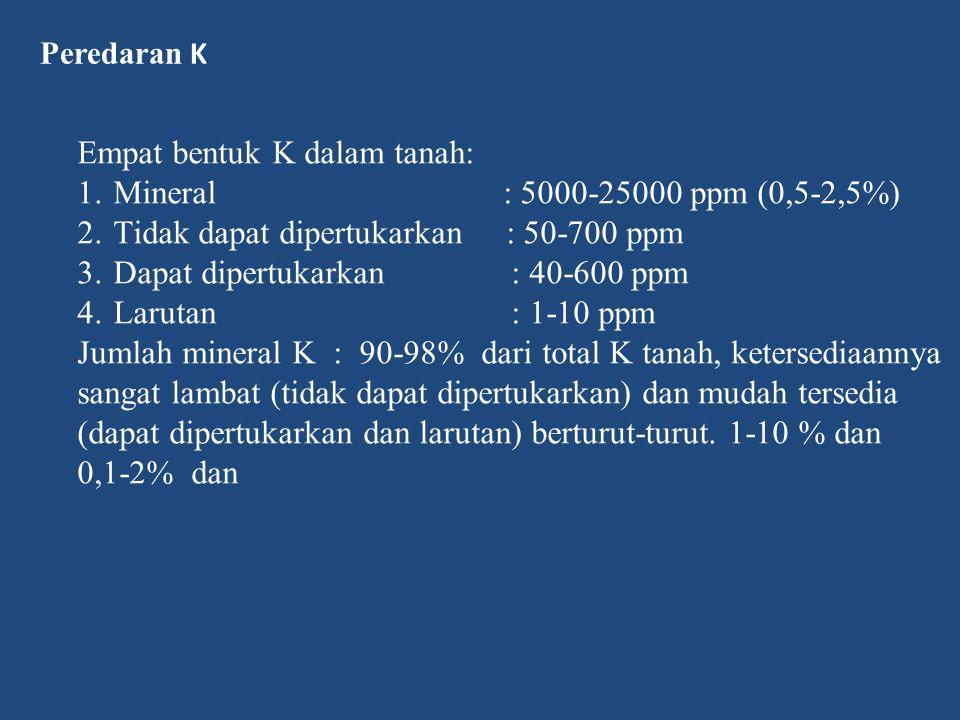 Peredaran K Empat bentuk K dalam tanah: 1.Mineral : 5000-25000 ppm (0,5-2,5%) 2.Tidak dapat dipertukarkan : 50-700 ppm 3.Dapat dipertukarkan : 40-600 ppm 4.Larutan : 1-10 ppm Jumlah mineral K : 90-98% dari total K tanah, ketersediaannya sangat lambat (tidak dapat dipertukarkan) dan mudah tersedia (dapat dipertukarkan dan larutan) berturut-turut.