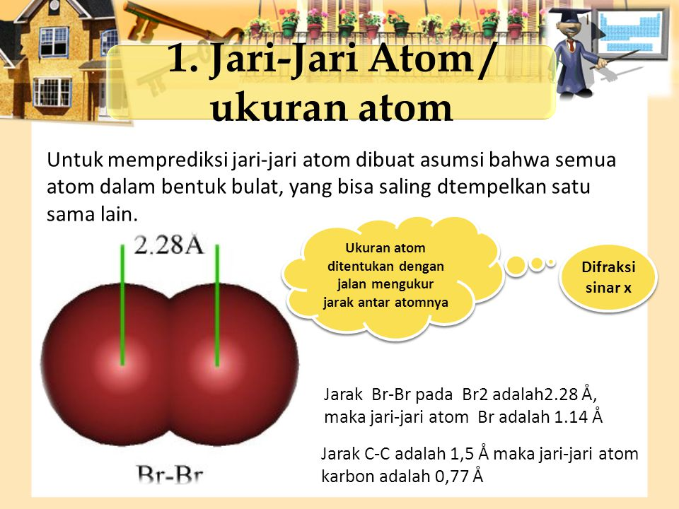 1. Jari-Jari Atom / ukuran atom Untuk memprediksi jari-jari atom dibuat asumsi bahwa semua atom dalam bentuk bulat, yang bisa saling dtempelkan satu s