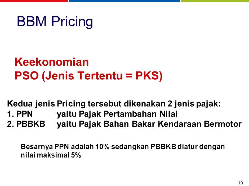 10 BBM Pricing Keekonomian PSO (Jenis Tertentu = PKS) Kedua jenis Pricing tersebut dikenakan 2 jenis pajak: 1.PPN yaitu Pajak Pertambahan Nilai 2.PBBKByaitu Pajak Bahan Bakar Kendaraan Bermotor Besarnya PPN adalah 10% sedangkan PBBKB diatur dengan nilai maksimal 5%