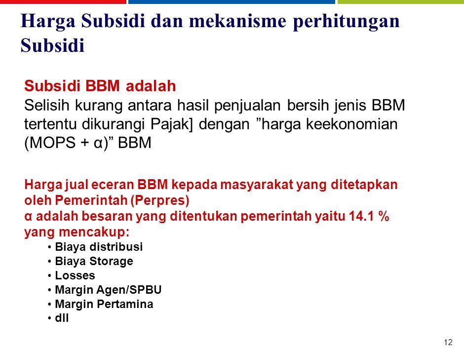12 Harga Subsidi dan mekanisme perhitungan Subsidi Subsidi BBM adalah Selisih kurang antara hasil penjualan bersih jenis BBM tertentu dikurangi Pajak]