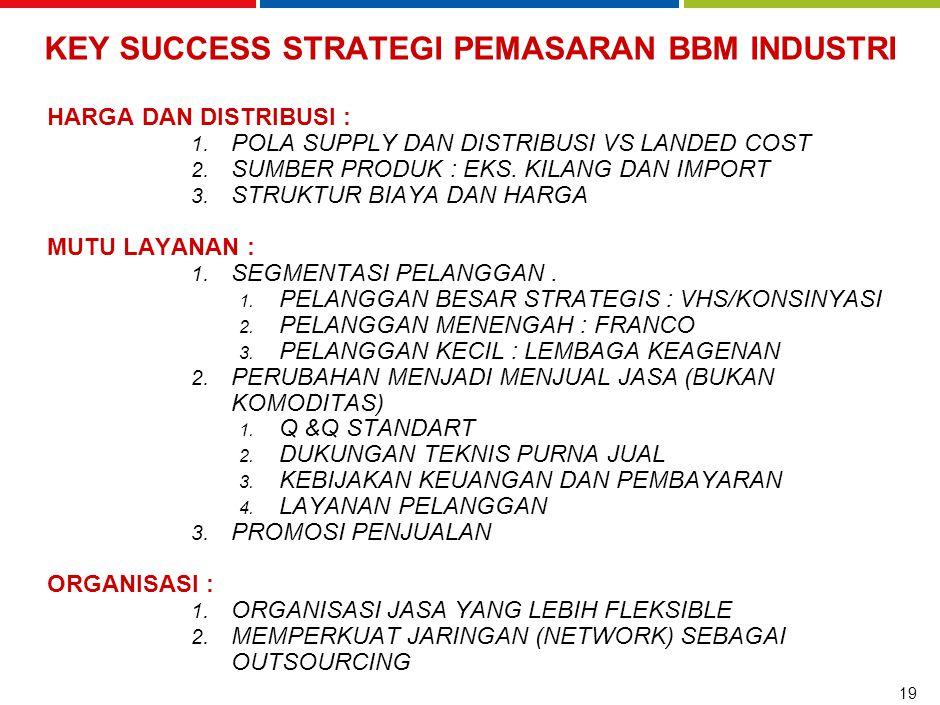 19 KEY SUCCESS STRATEGI PEMASARAN BBM INDUSTRI HARGA DAN DISTRIBUSI : 1.