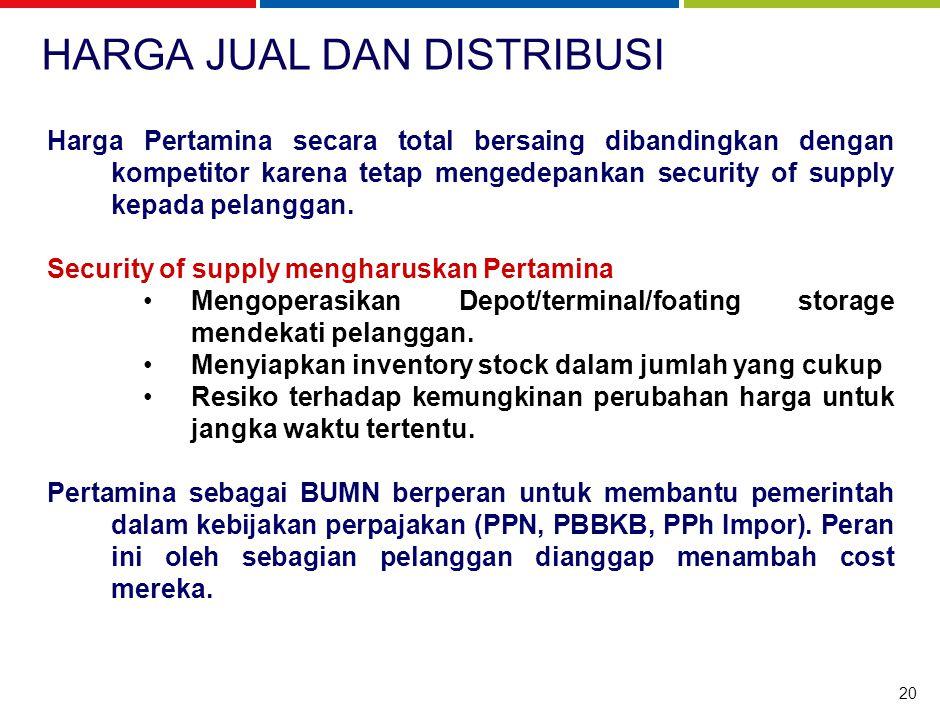 20 HARGA JUAL DAN DISTRIBUSI Harga Pertamina secara total bersaing dibandingkan dengan kompetitor karena tetap mengedepankan security of supply kepada pelanggan.