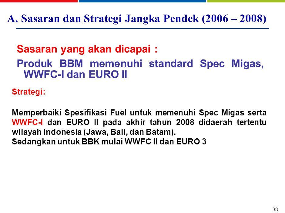 38 Strategi: Memperbaiki Spesifikasi Fuel untuk memenuhi Spec Migas serta WWFC-I dan EURO II pada akhir tahun 2008 didaerah tertentu wilayah Indonesia (Jawa, Bali, dan Batam).