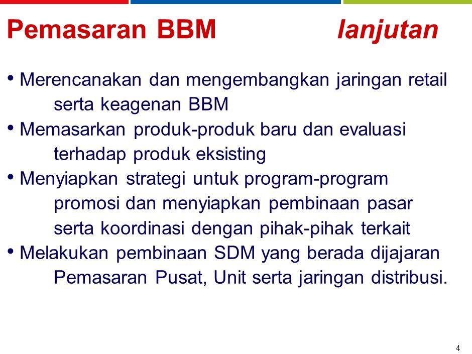5 Produk BBM Pertamina Premium Solar Kerosene Pertamina Dex Pertamax Pertamax Plus BioSolar BioPremium BioPertamax