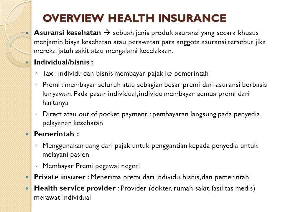 OVERVIEW HEALTH INSURANCE Asuransi kesehatan  sebuah jenis produk asuransi yang secara khusus menjamin biaya kesehatan atau perawatan para anggota asuransi tersebut jika mereka jatuh sakit atau mengalami kecelakaan.