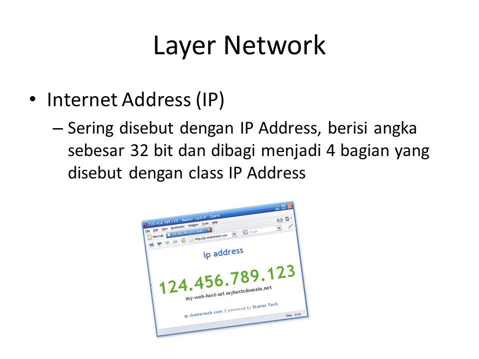 Internet Address (IP) – Sering disebut dengan IP Address, berisi angka sebesar 32 bit dan dibagi menjadi 4 bagian yang disebut dengan class IP Address