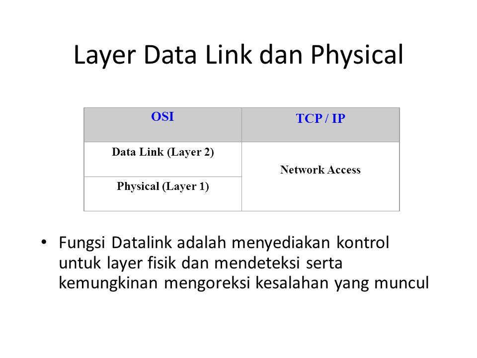 Layer Data Link dan Physical Fungsi Datalink adalah menyediakan kontrol untuk layer fisik dan mendeteksi serta kemungkinan mengoreksi kesalahan yang m
