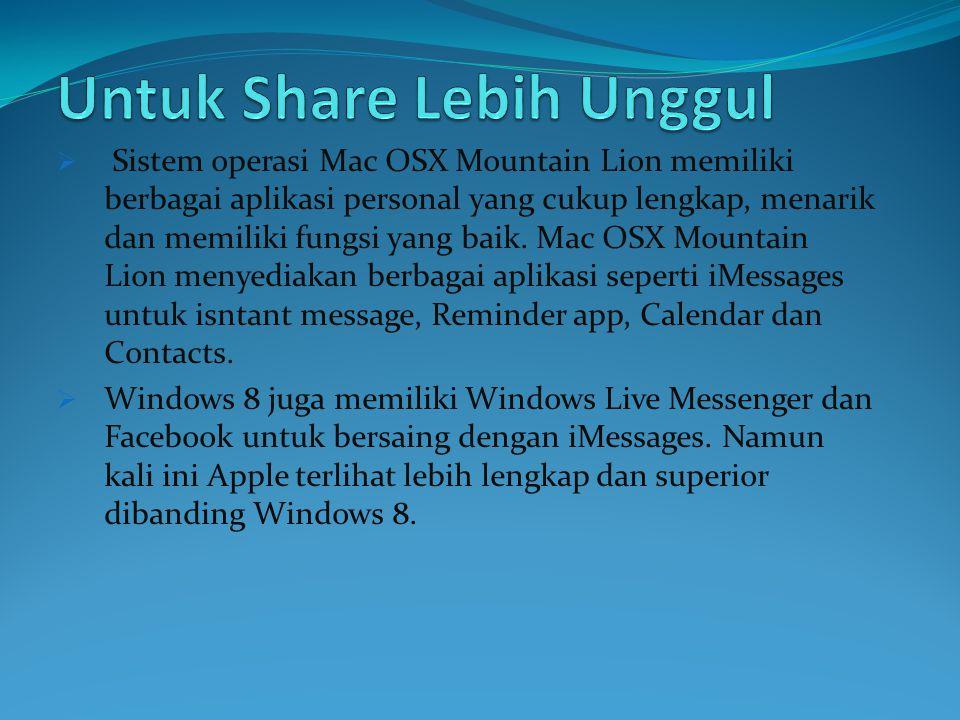 Sistem operasi Mac OSX Mountain Lion memiliki berbagai aplikasi personal yang cukup lengkap, menarik dan memiliki fungsi yang baik.