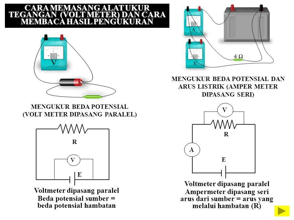 R E R E MENGUKUR BEDA POTENSIAL (VOLT METER DIPASANG PARALEL) MENGUKUR BEDA POTENSIAL DAN ARUS LISTRIK (AMPER METER DIPASANG SERI) Voltmeter dipasang