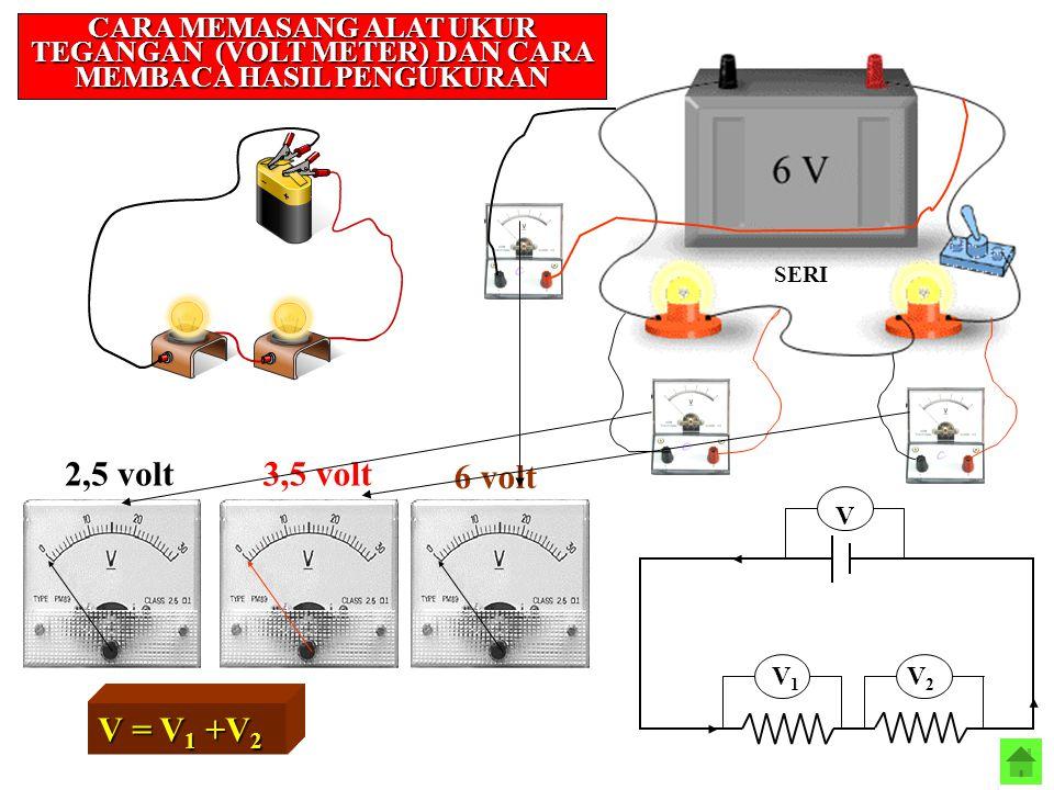 2,5 volt3,5 volt 6 volt V1V1 V2V2 V V = V 1 +V 2 SERI