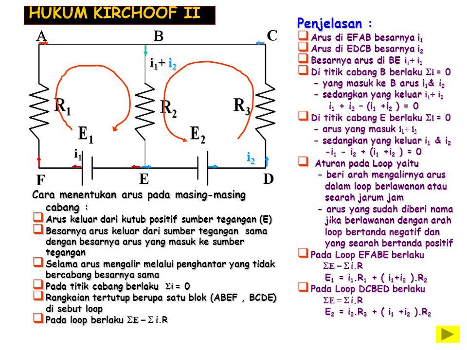 HUKUM KIRCHOOF II i1i1i1i1 i2i2i2i2 i1+ i2i1+ i2i1+ i2i1+ i2  C DE F Cara menentukan arus pada masing-masing cabang :  Arus keluar dari kutub posit