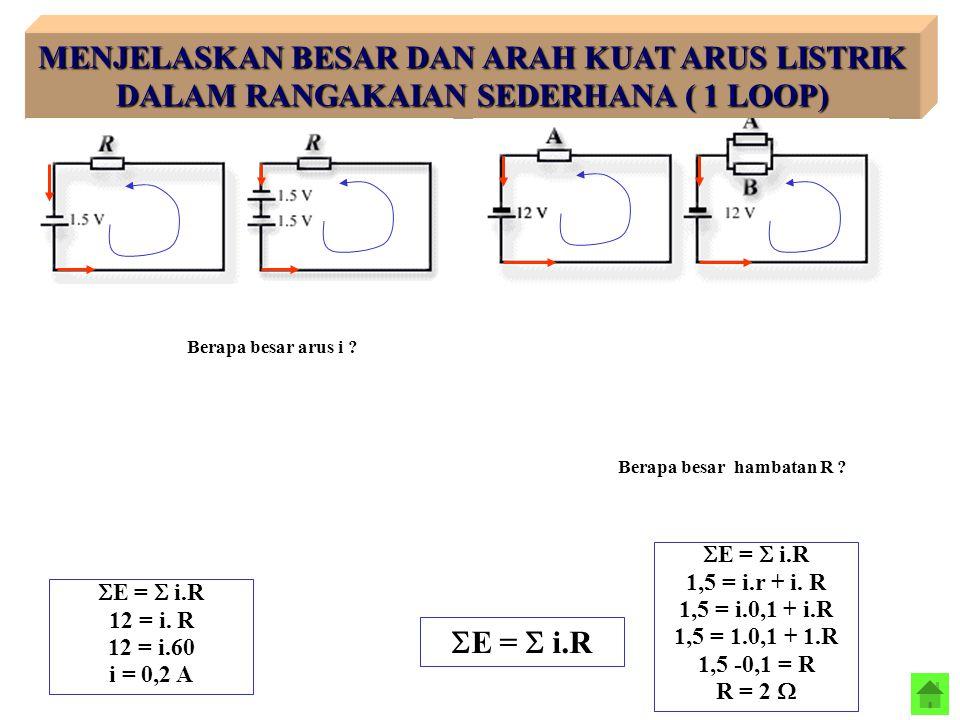 MENJELASKAN BESAR DAN ARAH KUAT ARUS LISTRIK DALAM RANGAKAIAN SEDERHANA ( 1 LOOP)  E =  i.R  E =  i.R 12 = i. R 12 = i.60 i = 0,2 A  E =  i.R 1,