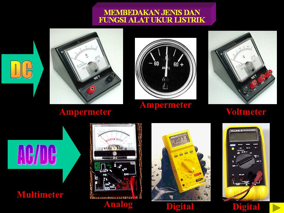 Digunakan untuk mengukur arus DC Mengukur arus yang kecil (  A), biasanya disebut Galvanometer (G)