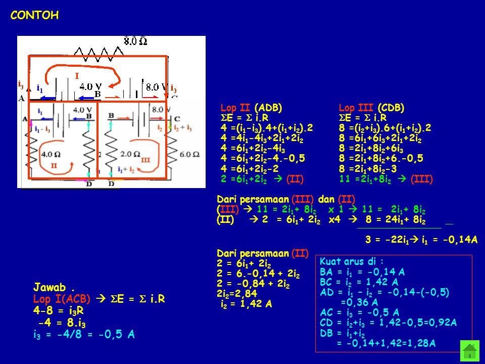 CONTOH i1i1 i3i3 i 1 - i 3 i2i2 i 1 + i 2 i 2 + i 3 i3i3 A B C D I II III Jawab. Lop I(ACB)   E =  i.R 4-8 = i 3 R -4 = 8.i 3 i 3 = -4/8 = -0,5 A L