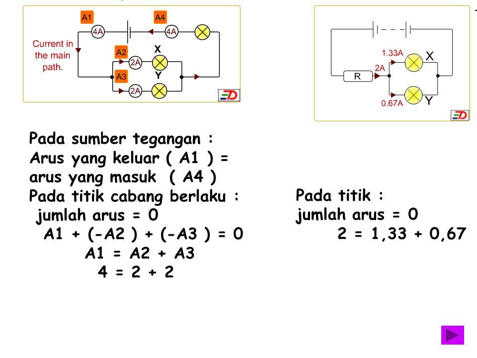 Pada sumber tegangan : Arus yang keluar ( A1 ) = arus yang masuk ( A4 ) Pada titik cabang berlaku : jumlah arus = 0 A1 + (-A2 ) + (-A3 ) = 0 A1 = A2 +