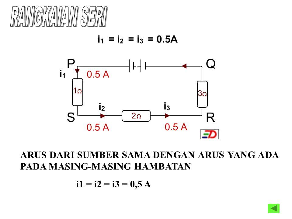 ARUS DARI SUMBER SAMA DENGAN ARUS YANG ADA PADA MASING-MASING HAMBATAN i1 = i2 = i3 = 0,5 A