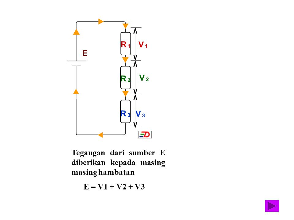 Tegangan dari sumber E diberikan kepada masing masing hambatan E = V1 + V2 + V3