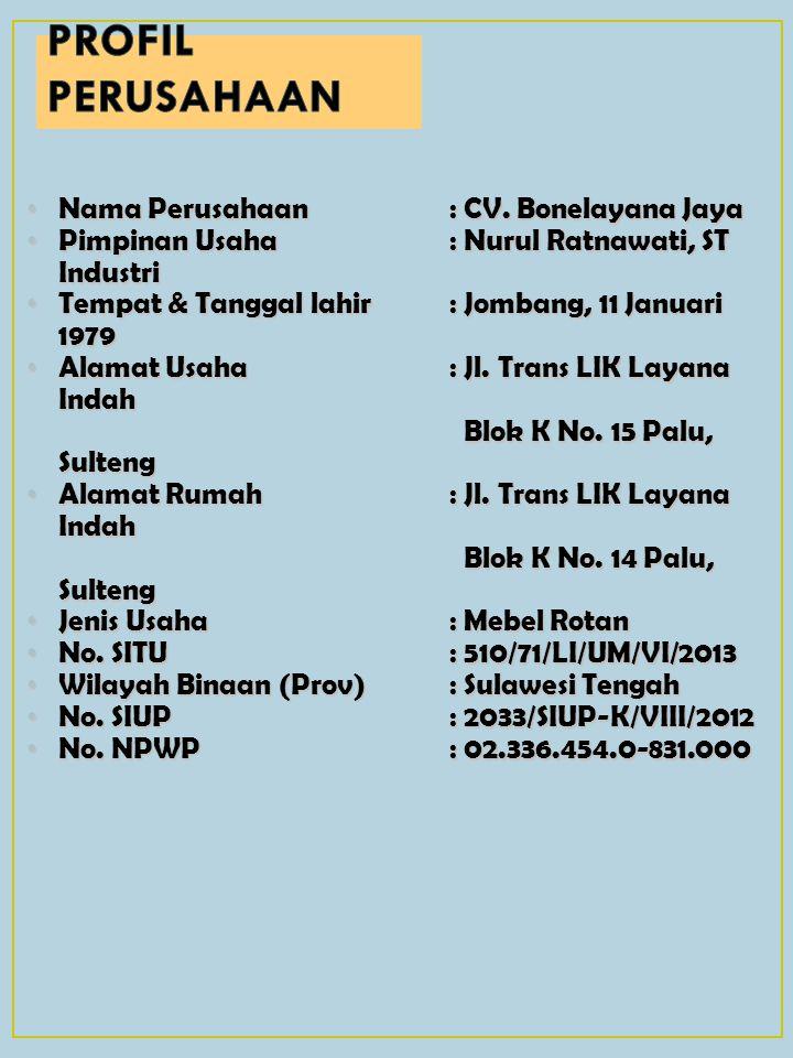 Nama Perusahaan: CV. Bonelayana Jaya Nama Perusahaan: CV. Bonelayana Jaya Pimpinan Usaha: Nurul Ratnawati, ST Industri Pimpinan Usaha: Nurul Ratnawati