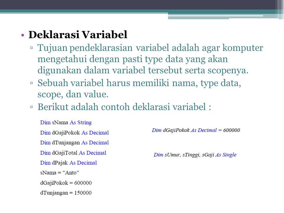 Deklarasi Variabel ▫Tujuan pendeklarasian variabel adalah agar komputer mengetahui dengan pasti type data yang akan digunakan dalam variabel tersebut
