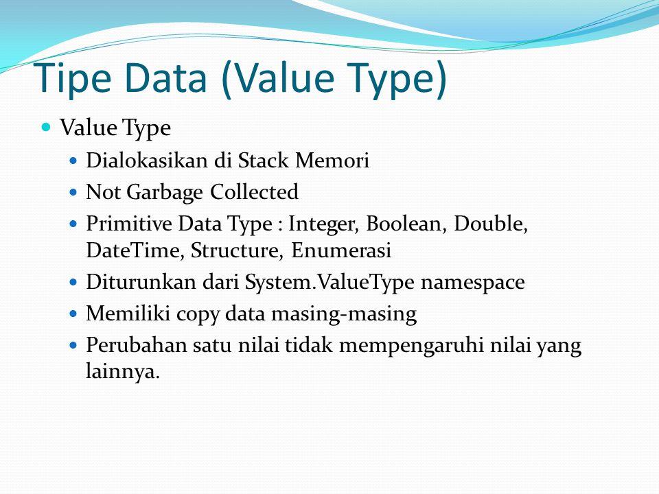 Tipe Data (Reference Type) Reference Type Dialokasikan di Heap Memory Diturunkan dari System.Object namespace Garbage Collected Class, Delegate, Array, String Satu object dapat di referensi oleh lebih dari satu variabel Perubahan nilai pada object referensi yang sama akan mempengaruhi nilai lainnya.