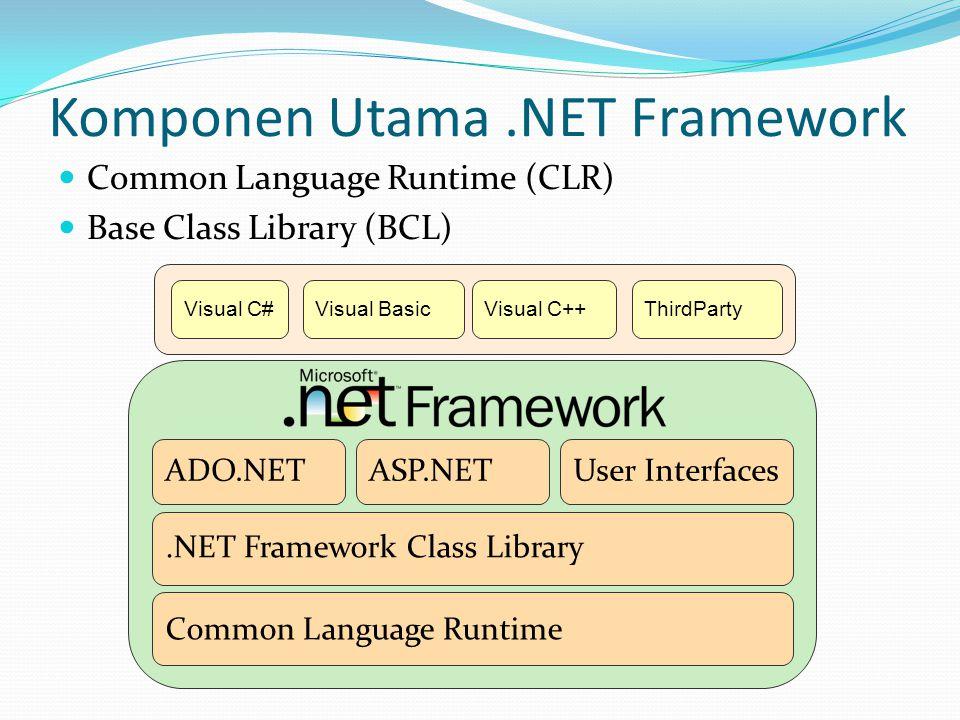 Komponen Utama.NET Framework Common Language Runtime (CLR) Base Class Library (BCL) Visual C#Visual BasicVisual C++ThirdParty Common Language Runtime.