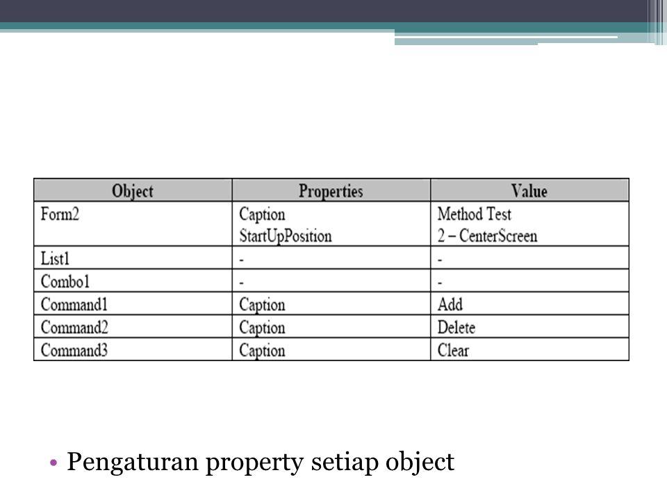 Pengaturan property setiap object