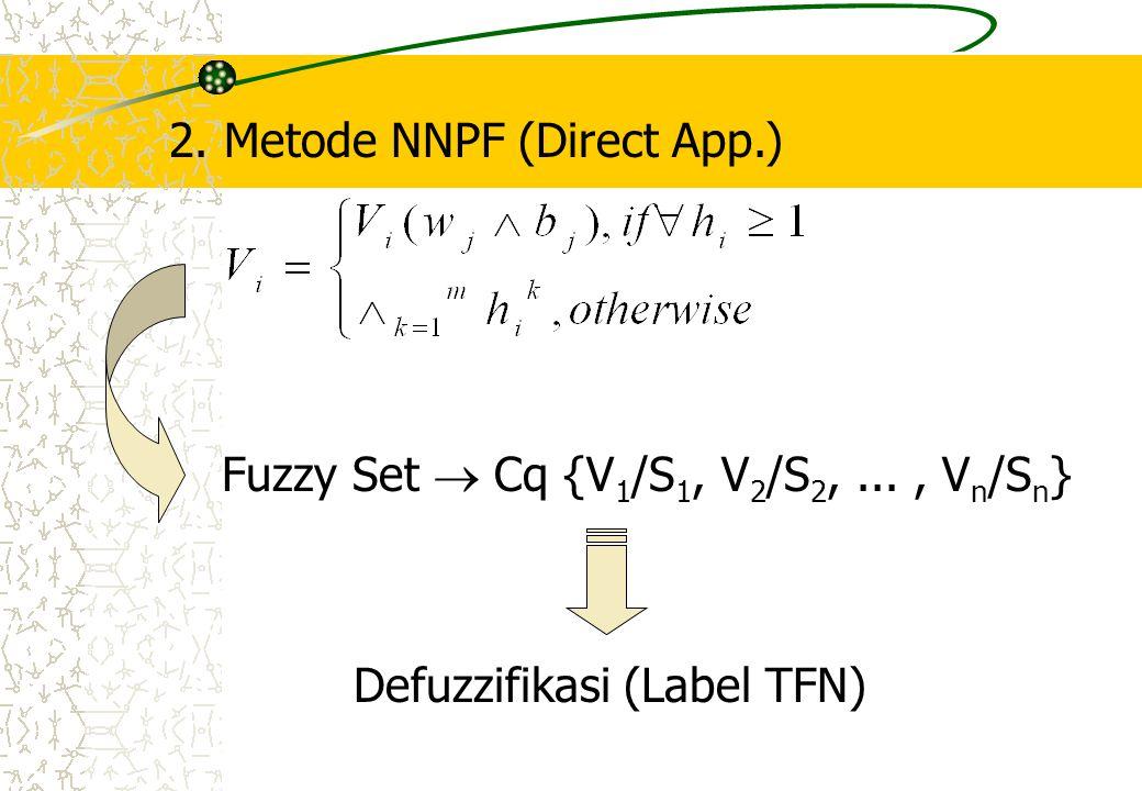 2. Metode NNPF (Direct App.) Fuzzy Set  Cq {V 1 /S 1, V 2 /S 2,..., V n /S n } Defuzzifikasi (Label TFN)