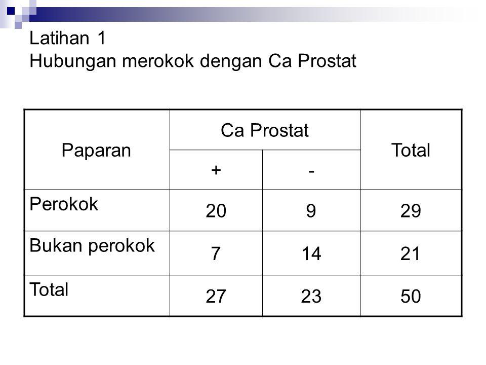 Latihan 1 Hubungan merokok dengan Ca Prostat Paparan Ca Prostat Total +- Perokok 20929 Bukan perokok 71421 Total 272350