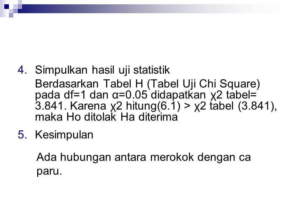 4.Simpulkan hasil uji statistik Berdasarkan Tabel H (Tabel Uji Chi Square) pada df=1 dan α=0.05 didapatkan χ2 tabel= 3.841. Karena χ2 hitung(6.1) > χ2