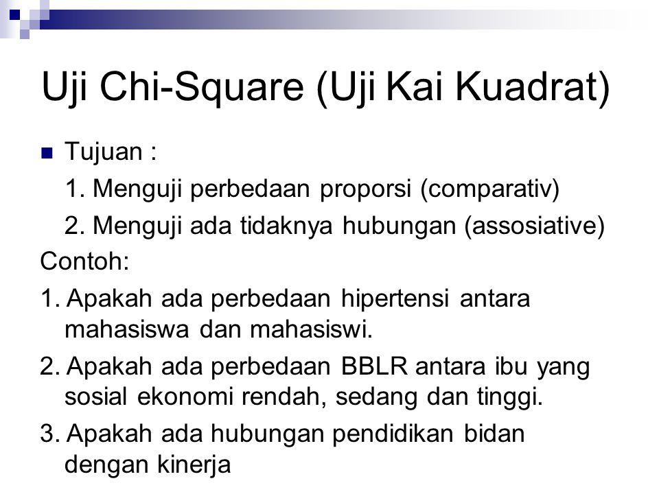 Uji Chi-Square (Uji Kai Kuadrat) Tujuan : 1. Menguji perbedaan proporsi (comparativ) 2. Menguji ada tidaknya hubungan (assosiative) Contoh: 1. Apakah