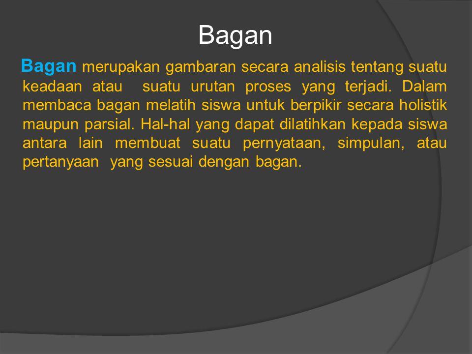 Bagan Bagan merupakan gambaran secara analisis tentang suatu keadaan atau suatu urutan proses yang terjadi.