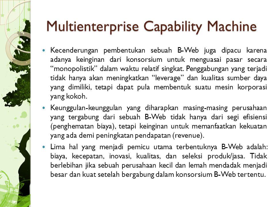 Multienterprise Capability Machine Kecenderungan pembentukan sebuah B-Web juga dipacu karena adanya keinginan dari konsorsium untuk menguasai pasar secara monopolistik dalam waktu relatif singkat.