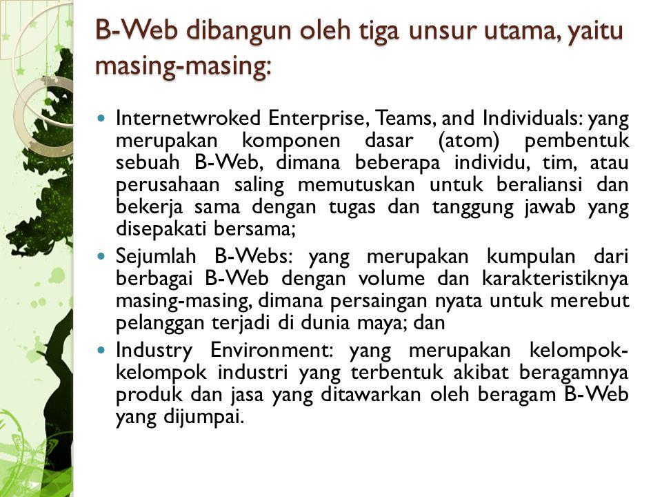 B-Web dibangun oleh tiga unsur utama, yaitu masing-masing: Internetwroked Enterprise, Teams, and Individuals: yang merupakan komponen dasar (atom) pembentuk sebuah B-Web, dimana beberapa individu, tim, atau perusahaan saling memutuskan untuk beraliansi dan bekerja sama dengan tugas dan tanggung jawab yang disepakati bersama; Sejumlah B-Webs: yang merupakan kumpulan dari berbagai B-Web dengan volume dan karakteristiknya masing-masing, dimana persaingan nyata untuk merebut pelanggan terjadi di dunia maya; dan Industry Environment: yang merupakan kelompok- kelompok industri yang terbentuk akibat beragamnya produk dan jasa yang ditawarkan oleh beragam B-Web yang dijumpai.