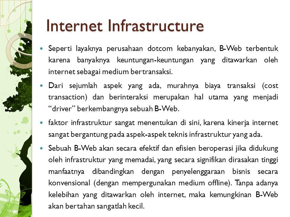 Internet Infrastructure Seperti layaknya perusahaan dotcom kebanyakan, B-Web terbentuk karena banyaknya keuntungan-keuntungan yang ditawarkan oleh internet sebagai medium bertransaksi.