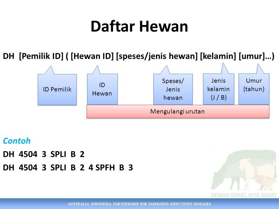 AUSTRALIA INDONESIA PARTNERSHIP FOR EMERGING INFECTIOUS DISEASES Daftar Hewan DH [Pemilik ID] ( [Hewan ID] [speses/jenis hewan] [kelamin] [umur]…) Con