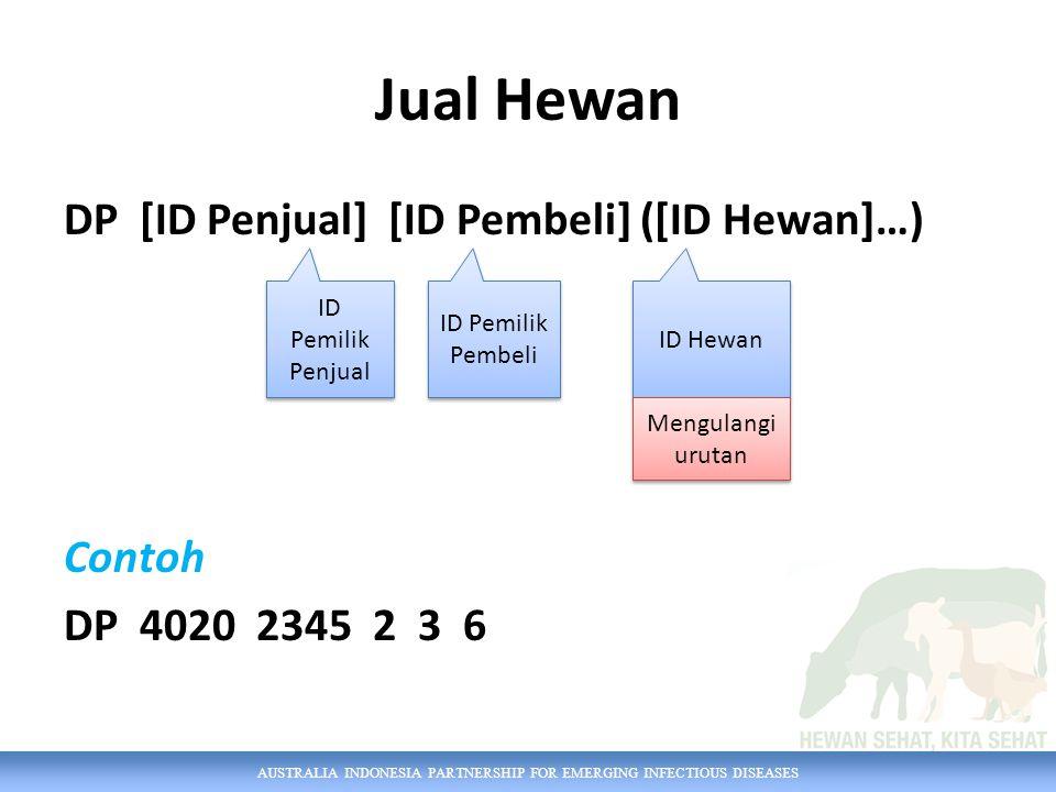 AUSTRALIA INDONESIA PARTNERSHIP FOR EMERGING INFECTIOUS DISEASES Jual Hewan DP [ID Penjual] [ID Pembeli] ([ID Hewan]…) Contoh DP 4020 2345 2 3 6 ID Pe