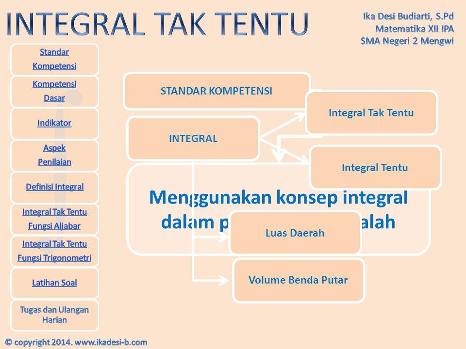 STANDAR KOMPETENSI Menggunakan konsep integral dalam pemecahan masalah INTEGRAL Integral Tak Tentu Integral Tentu Luas Daerah Volume Benda Putar