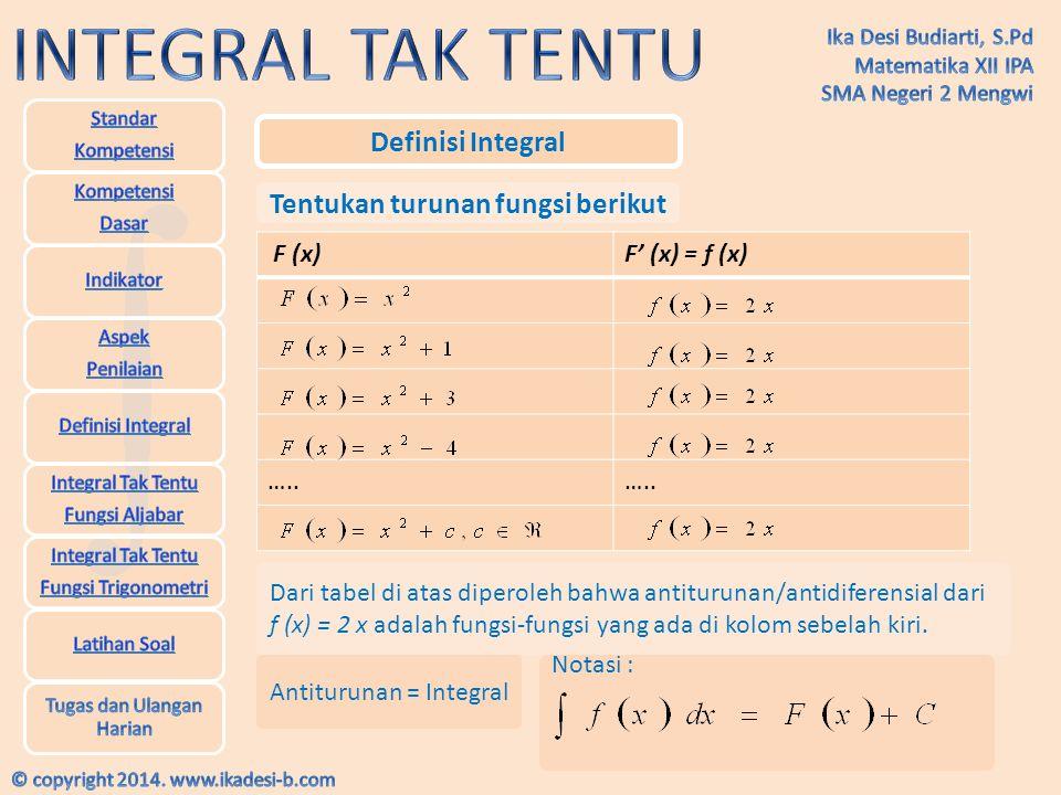 Definisi Integral Tentukan turunan fungsi berikut Dari tabel di atas diperoleh bahwa antiturunan/antidiferensial dari f (x) = 2 x adalah fungsi-fungsi